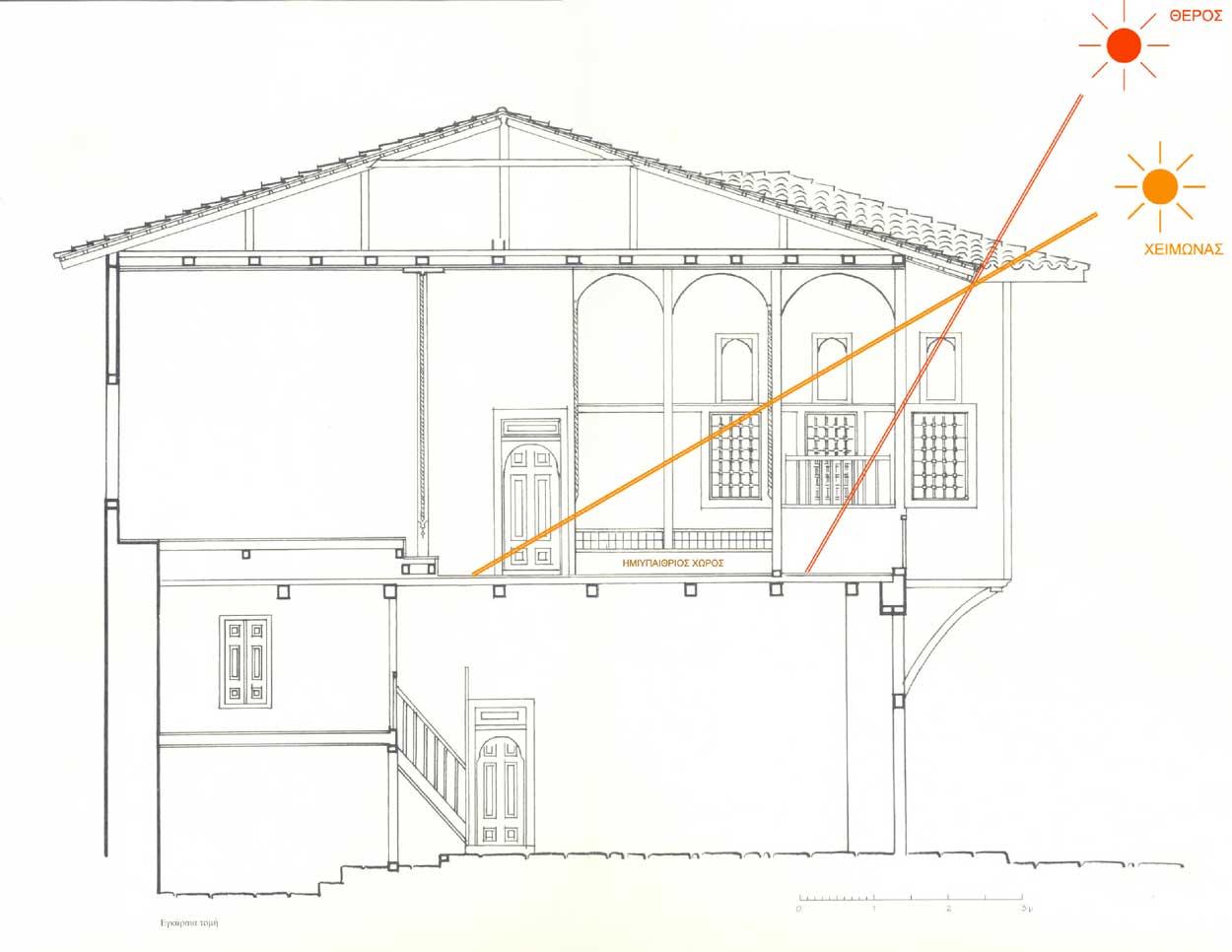 11ο Συνέδριο Αρχιτεκτόνων